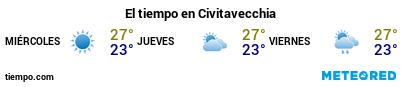 Previsió del temps en el port de Civitavecchia per als pròxims 3 dies