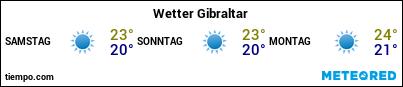 Wettervorhersage im Hafen von Gibraltar für die nächsten 3 Tage