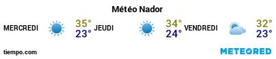 Météo au port de Nador pour les 3 prochains jours