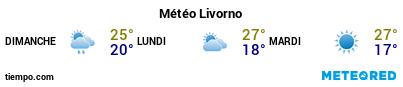 Météo au port de Livourne pour les 3 prochains jours