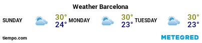 Weather forecast at the port of Barcelona for the next 3 days