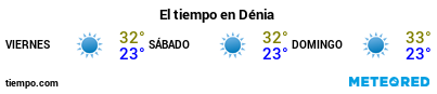 Previsión del tiempo en el puerto de Denia para los próximos 3 días