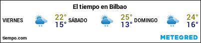 Previsión del tiempo en el puerto de Bilbao para los próximos 3 días