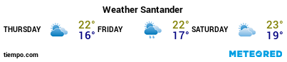 Weather forecast at the port of Santander for the next 3 days