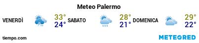 Previsioni del tempo nel porto di Palermo (Città) per i prossimi 3 giorni