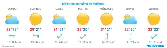 El tiempo en Baleares