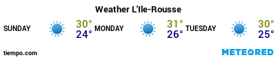 Weather forecast at the port of Ile-Rousse for the next 3 days