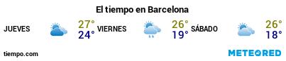 Previsió del temps en el port de Barcelona per als pròxims 3 dies