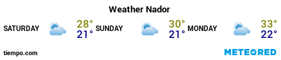Weather forecast at the port of Nador for the next 3 days