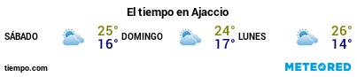 Previsión del tiempo en el puerto de Ajaccio para los próximos 3 días