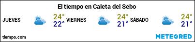Previsión del tiempo en el puerto de La Graciosa (Caleta de Sebo) para los próximos 3 días