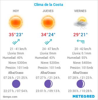 Clima en La Costa del Sol