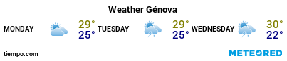 Weather forecast at the port of Genova for the next 3 days