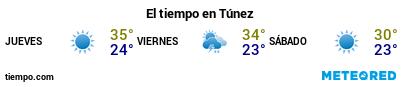 Previsión del tiempo en el puerto de Tunez para los próximos 3 días