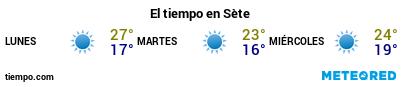 Previsió del temps en el port de Sete per als pròxims 3 dies