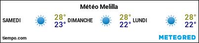 Météo au port de Melilla pour les 3 prochains jours