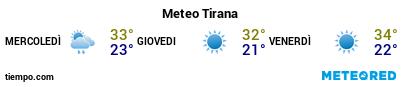 Previsioni del tempo nel porto di Durazzo per i prossimi 3 giorni