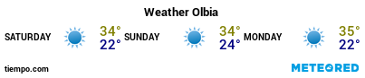 Weather forecast at the port of Olbia for the next 3 days