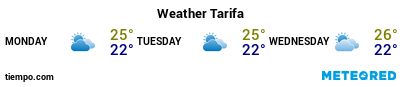 Weather forecast at the port of Tarifa for the next 3 days