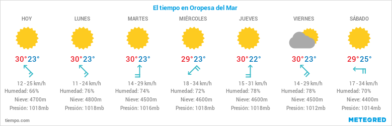foto98f904f2ca5a5cc8ddd8949e04f38b90 - Meteorología