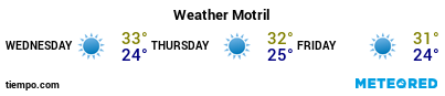Weather forecast at the port of Motril for the next 3 days