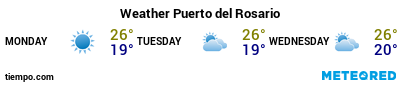 Weather forecast at the port of Fuerteventura (Puerto del Rosario) for the next 3 days