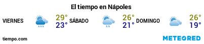 Previsión del tiempo en el puerto de Nápoles para los próximos 3 días