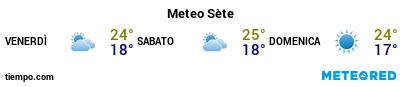 Previsioni del tempo nel porto di Sete per i prossimi 3 giorni