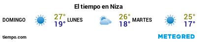 Previsió del temps en el port de Niça per als pròxims 3 dies