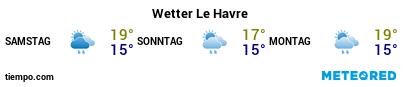 Wettervorhersage im Hafen von Le Havre für die nächsten 3 Tage