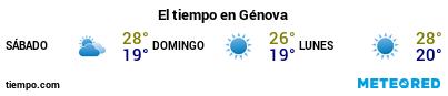 Previsión del tiempo en el puerto de Génova para los próximos 3 días