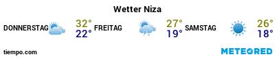 Wettervorhersage im Hafen von Nizza für die nächsten 3 Tage