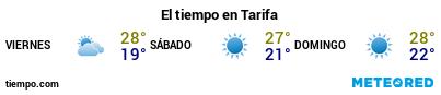 Previsión del tiempo en el puerto de Tarifa para los próximos 3 días