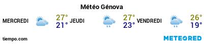Météo au port de Gênes pour les 3 prochains jours