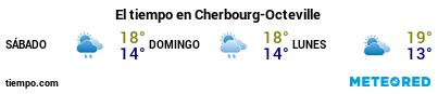 Previsió del temps en el port de Cherbourg-Octeville per als pròxims 3 dies
