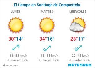 El tiempo en Santiago de Compostela