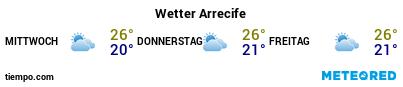 Wettervorhersage im Hafen von Lanzarote (Arrecife) für die nächsten 3 Tage