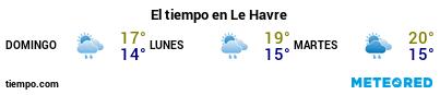 Previsión del tiempo en el puerto de El Havre para los próximos 3 días
