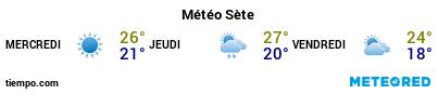 Météo au port de Sète pour les 3 prochains jours