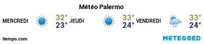 Météo au port de Palerme pour les 3 prochains jours