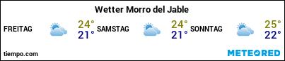 Wettervorhersage im Hafen von Fuerteventura (Morro Jable) für die nächsten 3 Tage