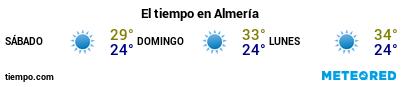 Previsión del tiempo en el puerto de Almería para los próximos 3 días