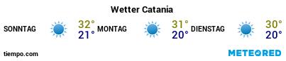 Wettervorhersage im Hafen von Catania für die nächsten 3 Tage