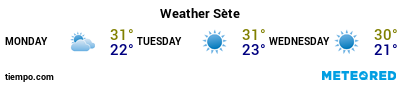 Weather forecast at the port of Sète for the next 3 days