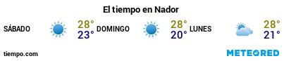 Previsión del tiempo en el puerto de Nador para los próximos 3 días
