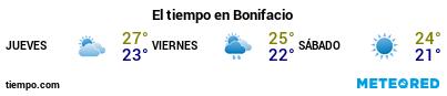 Previsión del tiempo en el puerto de Bonifacio para los próximos 3 días