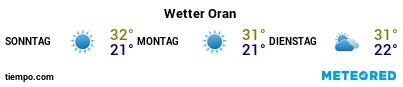 Wettervorhersage im Hafen von Oran für die nächsten 3 Tage