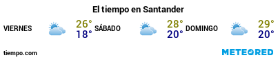 Previsió del temps en el port de Santander per als pròxims 3 dies