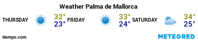 Weather forecast at the port of Mallorca (Palma) for the next 3 days