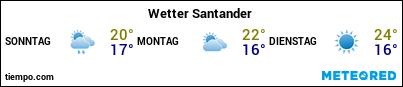 Wettervorhersage im Hafen von Santander für die nächsten 3 Tage
